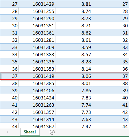 Chức năng Split trong Excel
