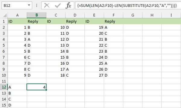 Đếm số lần xuất hiện ký tự trong Excel