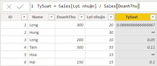 Hàm ISERROR trong Excel