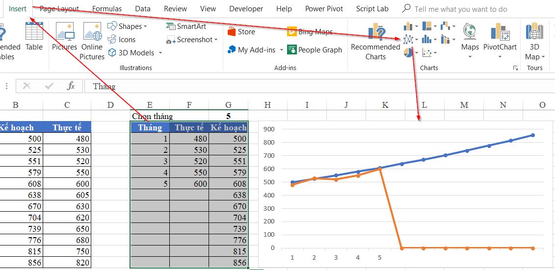 Lỗi vẽ biểu đồ dạng đường thẳng trong Excel