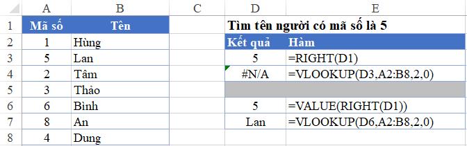 Nhận biết lỗi trong Excel