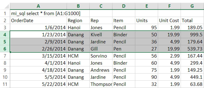 Phím tắt chèn dòng trong Excel