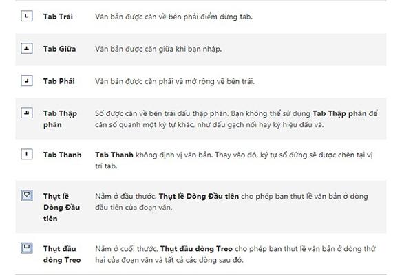 Cac Loai Tab Trong Word